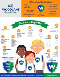 all inclusive camp club woodlake