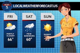 Us Radar Weather Map Local Weather Weather Forecast Usa Weather Radar Usa Youtube