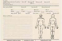 fracas report template fracas report template new coroner s report format microsoft