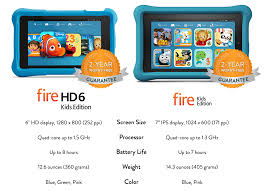 amazon fire kids tablet black friday 2017 previous generation fire hd kids edition
