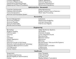 buzzwords for resumes delicate best architectural resume tags architectural resume how