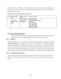 internship report original autosaved