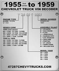 47287chevytrucks vin decoders