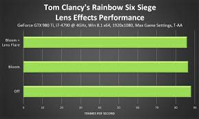Optical Center Siege - tom clancy s rainbow six siege graphics performance guide geforce
