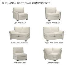 Pottery Barn Buchanan Sofa Review Build Your Own U2013 Buchanan Roll Arm Upholstered Sectional