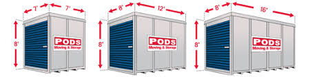 Pods Cost Estimate by Storage At Your Location Pods