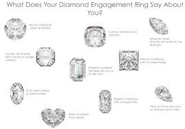 rings that say kinds of diamond rings wedding promise diamond engagement