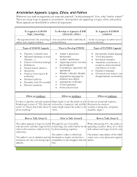 Soapstone English Template Scope Of Work Template It U0027s Science Pinterest Worksheets