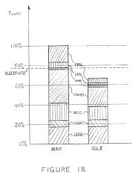 electrical comparison of experimental and simulated load frequency
