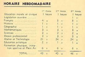 cours de cuisine hebdomadaire cours de cuisine macon balustres with cours de cuisine macon top