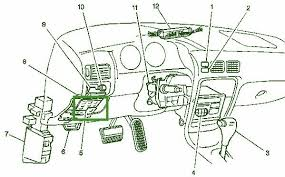 2001 jeep cherokee fuse box diagram wiring diagrams inside 1999