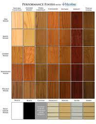Kitchen Cabinets Wood Types Mahogany Stain Color Charts Wood Species Color Chart Mahogany