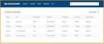 bitcoin info best bitcoin blockchain block explorers