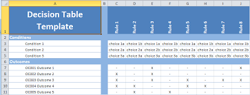 Decision Tree Excel Template Requirements Models Decision Table