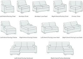 Buying A Sectional Sofa Sectional Sofa Buying Guide Wayfair Sectional Sofas