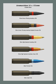11 best ammo images on pinterest firearms 2nd amendment and bullets