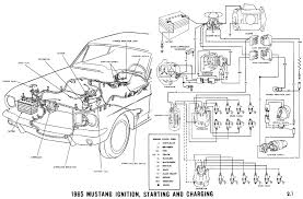 68 mustang wiring diagram the panel with 66 mustang wiring diagram