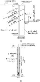 Basement Dewatering System by Performance Of The Underpinning Piles For Basement Supplementing
