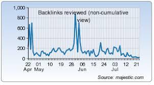 daymak com traffic statistics rank page speed hypestat