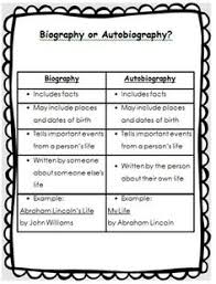 biography an autobiography difference biographies and autobiographies reading activities activities