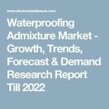 Global Basement Waterproofing by Moisture Loc In Charlotte Nc 28210 704 554 9229 Company