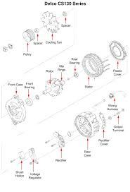 alternator wiring diagram chevy collection koreasee com pleasing 3