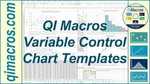 variable control chart templates in excel video youtube