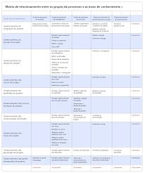 o pmbok guide 5a edição resumido na visão de fábio cruz fabio