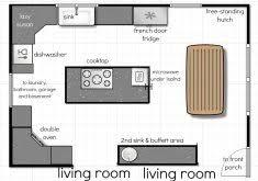 kitchen with island floor plans kitchen floor plan ideas kitchen floor plans with fair style for
