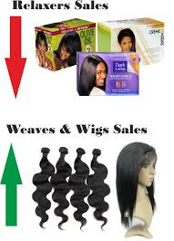 Relaxer Sales Have Declined Once Again