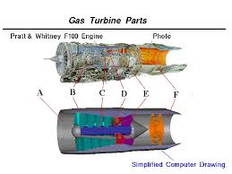 beginner u0027s guide to propulsion turbine engine identification