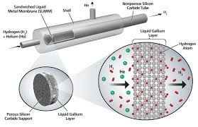 liquid metal membrane technology may help make hydrogen fuel cell