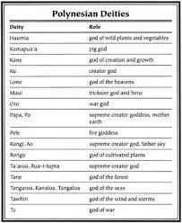 polynesian mythology myth encyclopedia god legend war