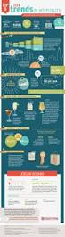 Tourism Resume Best 25 Tourism Management Ideas Only On Pinterest Business