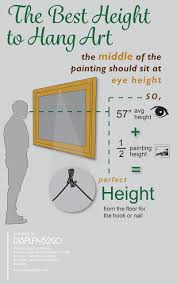 proper height to hang pictures the best height for hanging art with infographic