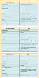 Tracking Employee Training Spreadsheet Employee Training Report Template Contegri Com