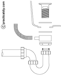 Sink Water Fittings The Various Types Waste Fittings Explained - Kitchen sink waste fittings