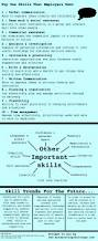 examples of skills for a resume 25 best resume skills ideas on pinterest resume builder business skills that employers look for notice they are primarily soft skills that s because