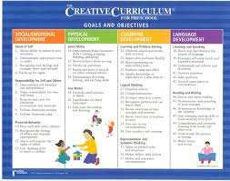 statement of purpose and objectives best 25 creative curriculum preschool ideas only on pinterest because creative curriculum is a play based curriculum my ideal setting would be children learning through their play centers and in a sense their