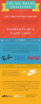 Why Won T The Challenge Work Create Or Update Your Logo Day 3 Of The Big Brand Challenge Bplans