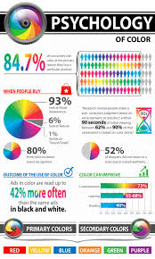 Names That Mean Comfort What Your Logo U0027s Color Says About Your Company Infographic