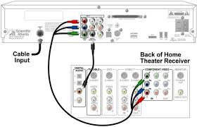 wiring diagram home theater system wiring wiring diagrams collection