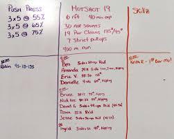 Workout Excel Spreadsheet Crossfit Workouts List Goddess Workout