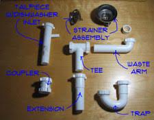 under kitchen sink drain plumbing kitchen sink plumbing parts radiothailand org