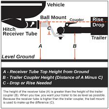 Bmw X5 96 - 16 bmw x5 e70 f15 class iii trailer hitch receiver rear tow kit