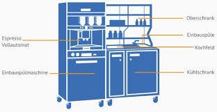 miniküche miniküchen traum küchen für alle käuferportal