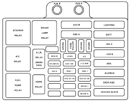 1997 honda accord fuse box 1997 wiring diagrams