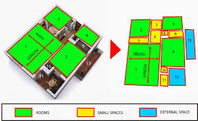How To Calculate Square Feet by Difference Between Carpet U0026 Builtup Area How To Measure Your Home