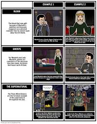 macbeth characters macbeth storyboard activities u0026 summary
