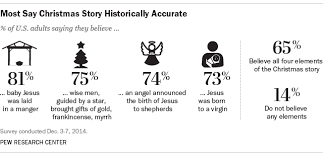 vast majority of us non christians celebrate all about